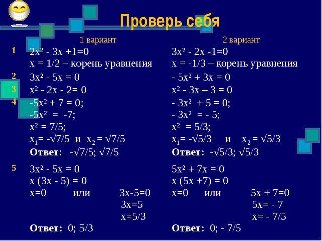 Проверь себя 1 вариант2 вариант 12х² - 3х +1=0 х = 1/2 – корень уравнения...