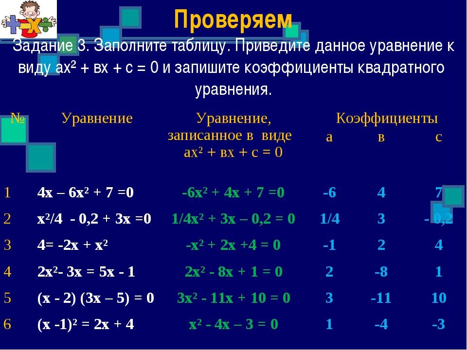 Проверяем Задание 3. Заполните таблицу. Приведите данное уравнение к виду ах²...