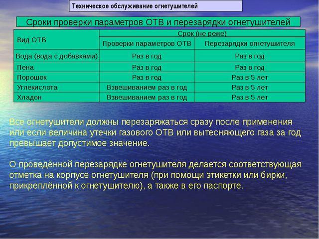 Техническое обслуживание огнетушителей Вид ОТВ Вода (вода с добавками) Пена С...