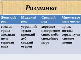 Разминка Женскийрод Мужской род Средний род Множественное число свежая трава