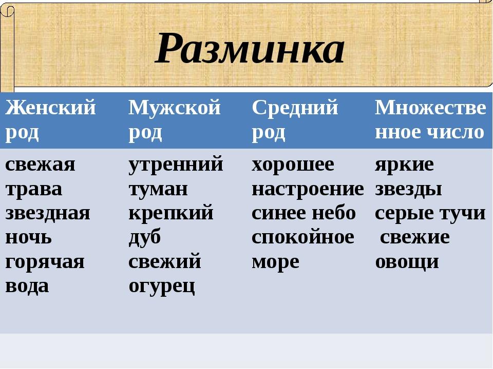 Разминка Женскийрод Мужской род Средний род Множественное число свежая трава...