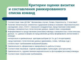 Критерии оценки визитки и составления ранжированного списка команд Соответст
