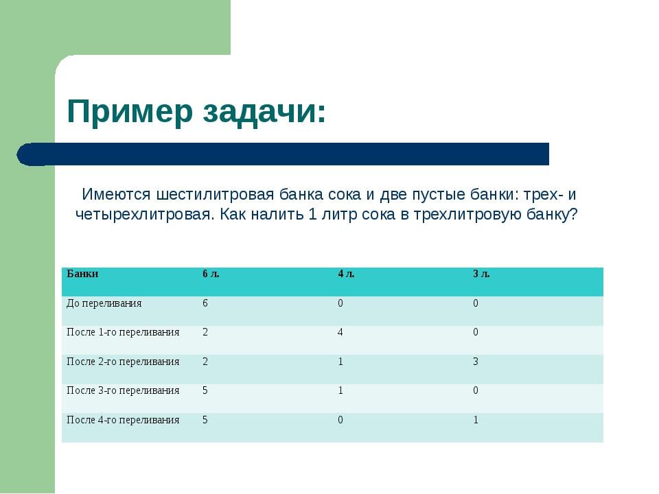 Пример задачи: Имеются шестилитровая банка сока и две пустые банки: трех- и ч...