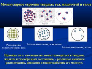 Молекулярное строение твердых тел, жидкостей и газов Расположение молекул тве