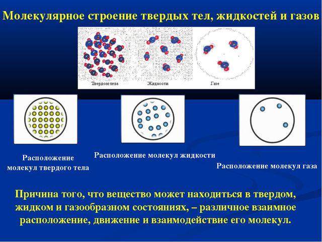 Молекулярное строение твердых тел, жидкостей и газов Расположение молекул тве...