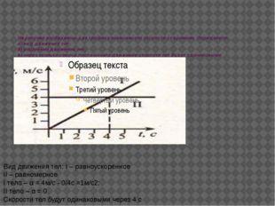На рисунке изображены два графика зависимости скорости от времени. Определите