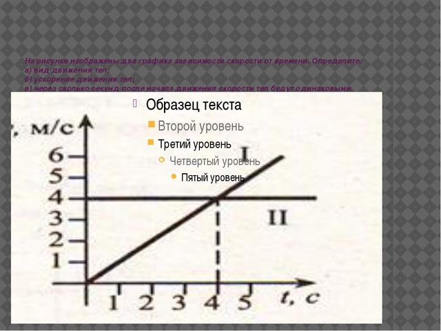 На рисунке изображены два графика зависимости скорости от времени. Определите...