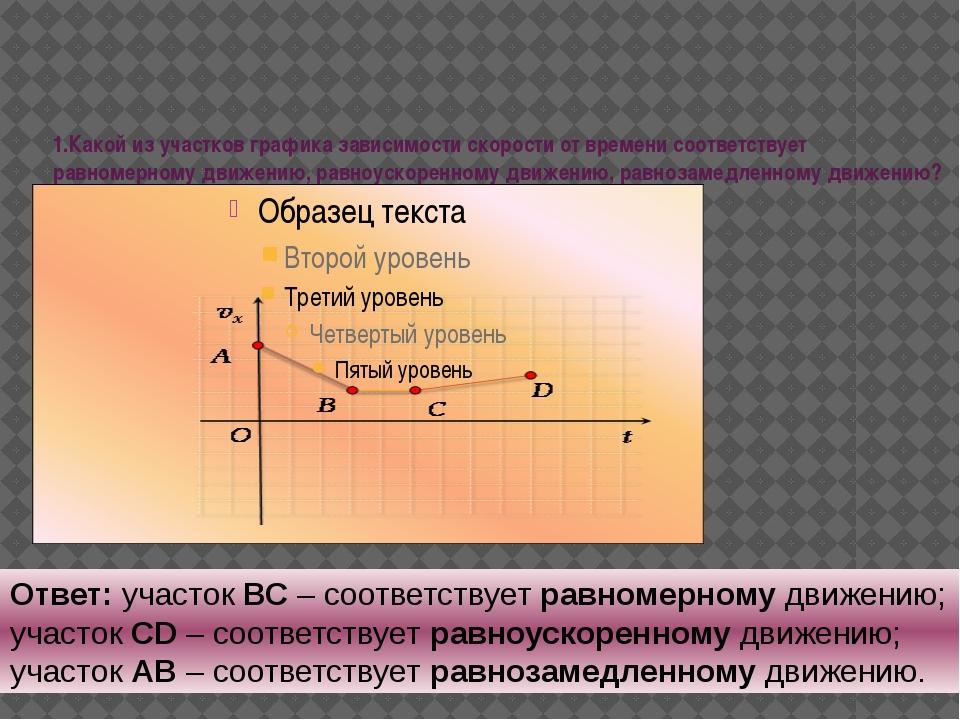 1.Какой из участков графика зависимости скорости от времени соответствует рав...