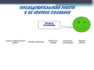 Тема исследовательской работыИзучена литератураКоличество страницКоличест