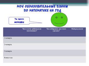 Чего я хочу добиться по математике?Что собираюсь для этого сделать?Мой рез