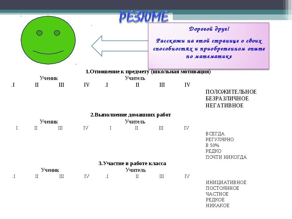 1.Отношение к предмету (школьная мотивация) Ученик Учитель .I II III...