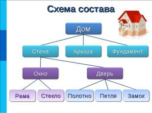 Схема состава