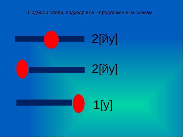 Подбери слова, подходящие к предложенным схемам 2[йу] 2[йу] 1[у]