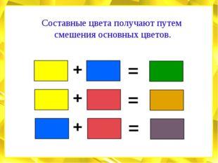 Составные цвета получают путем смешения основных цветов.