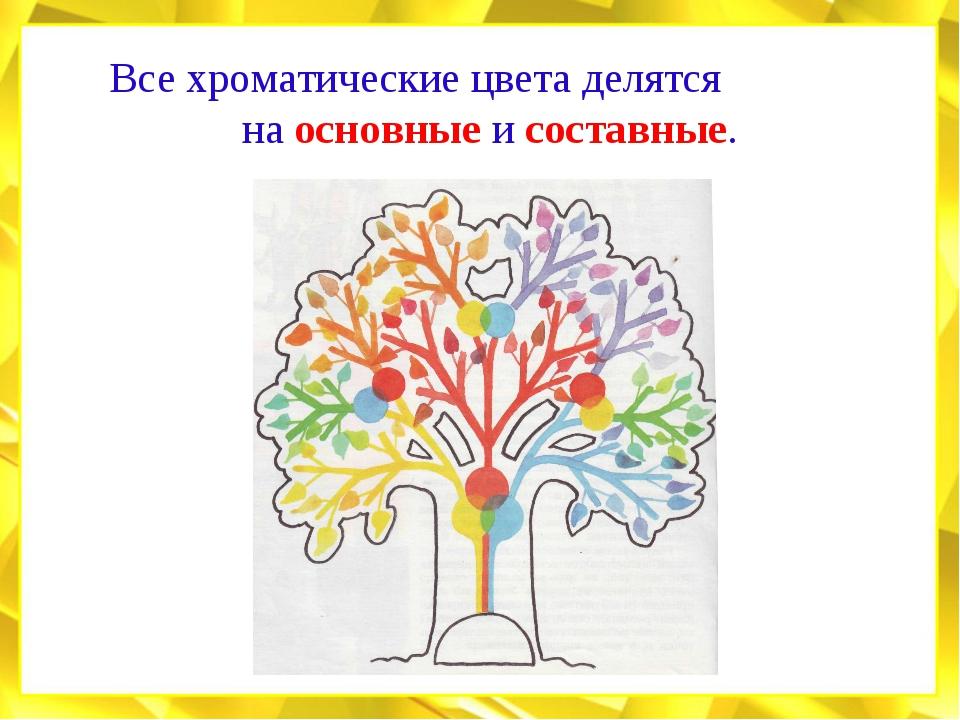 Все хроматические цвета делятся на основные и составные.