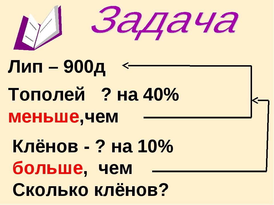 Клёнов - ? на 10% больше, чем Сколько клёнов? Тополей ? на 40% меньше,чем Лип...