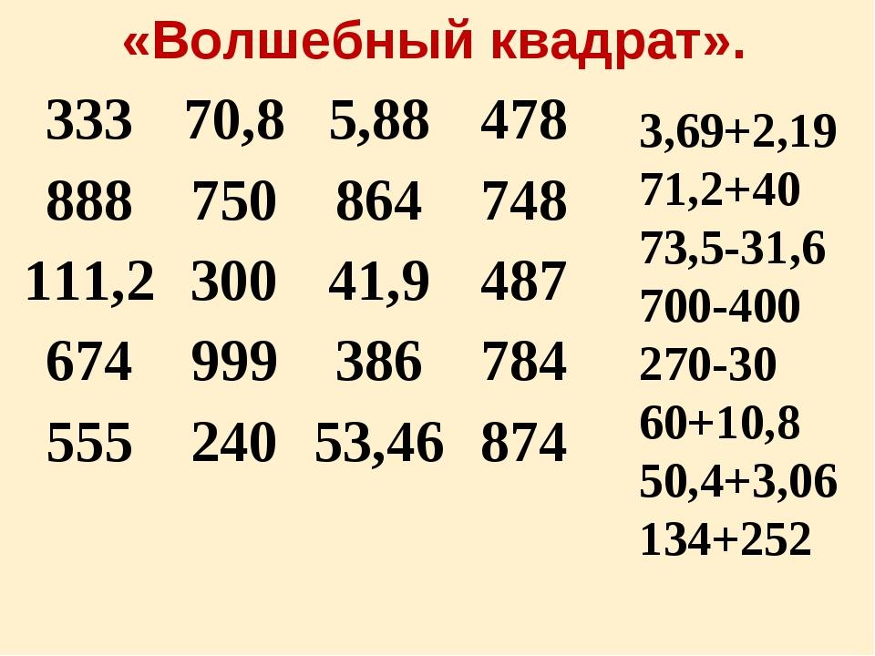 3,69+2,19 71,2+40 73,5-31,6 700-400 270-30 60+10,8 50,4+3,06 134+252 «Волшебн...