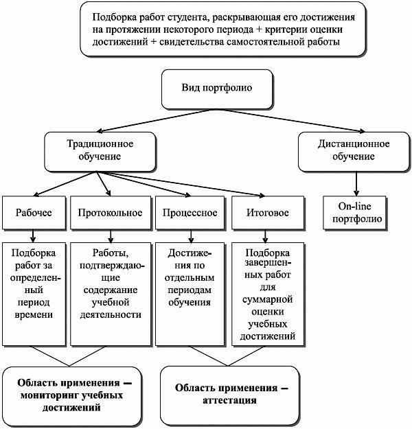 C:\Users\Ольга\Desktop\методическая тема кттоп\3. Основные подходы к разработке измерителей _ Контроль качества обучения при аттестации компетентностный подход_files\_145.png