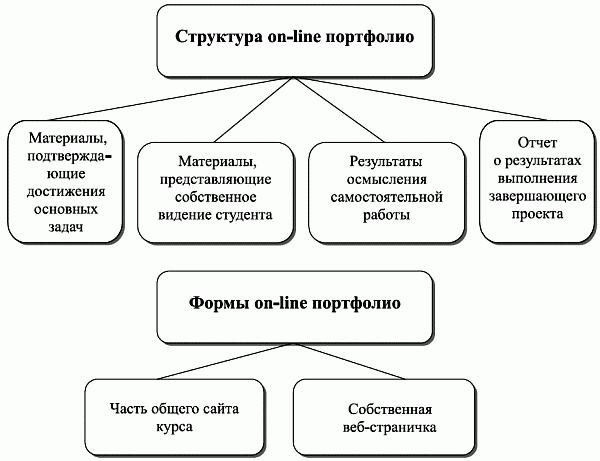 C:\Users\Ольга\Desktop\методическая тема кттоп\3. Основные подходы к разработке измерителей _ Контроль качества обучения при аттестации компетентностный подход_files\_147.png