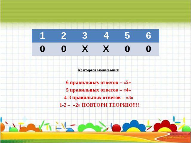 Критерии оценивания  6 правильных ответов – «5» 5 правильных ответов – «4...