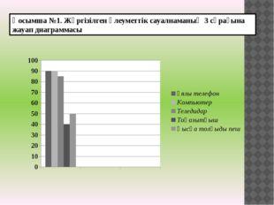 Қосымша №1. Жүргізілген әлеуметтік сауалнаманың 3 сұрағына жауап диаграммасы