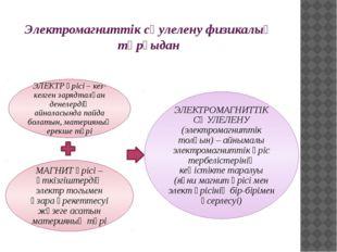 Электромагниттік сәулелену физикалық тұрғыдан