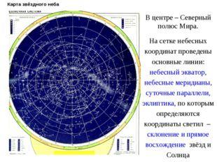 Карта звёздного неба В центре – Северный полюс Мира. На сетке небесных коорди