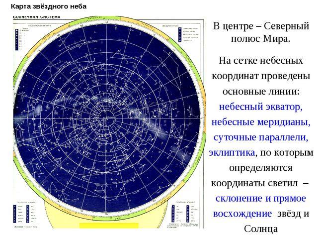 Карта звёздного неба В центре – Северный полюс Мира. На сетке небесных коорди...