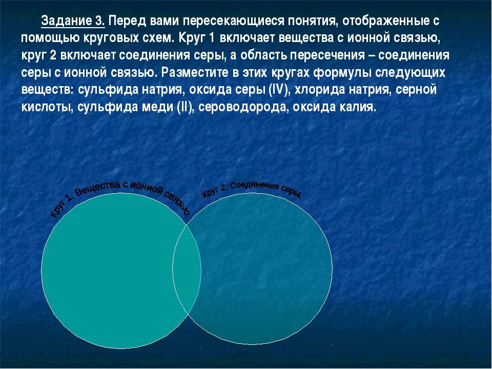 Задание 3. Перед вами пересекающиеся понятия, отображенные с помощью круговы...