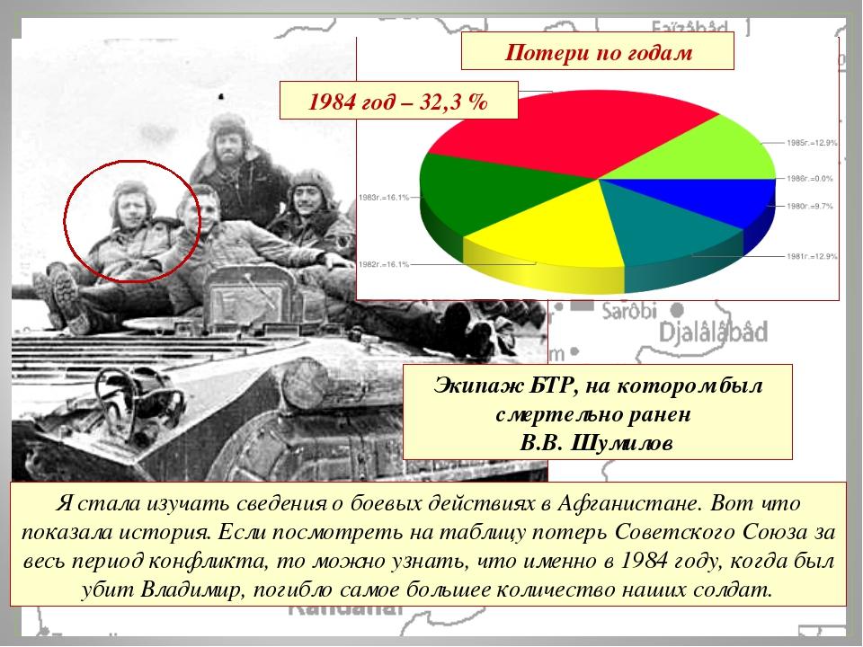 Потери по годам 1984 год – 32,3 % Я стала изучать сведения о боевых действиях...