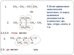 СН3 – СН2 – СН = СН2 1. СН3 – С – С – СН2 – СН3 -ен метил- метил- -аль 2,2,3,