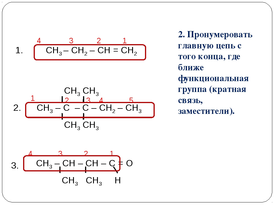 СН3 – СН2 – СН = СН2 1. 2. 3. СН3 СН3 СН3 – С – С – СН2 – СН3 СН3 СН3 СН3 – С...