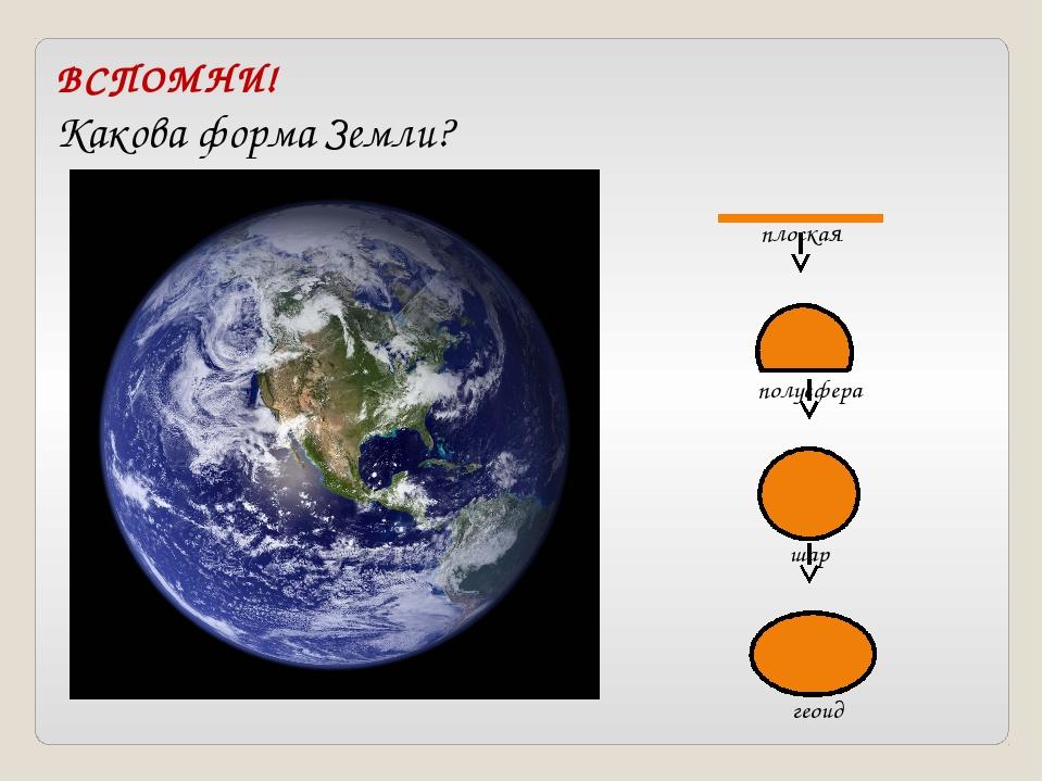 ВСПОМНИ! Какова форма Земли? плоская полусфера шар геоид