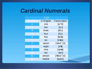 Cardinal Numerals 1-12 Numbers In English Transcription 1 one [wʌn] 2 two [t