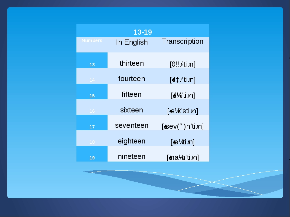 13-19 Numbers In English Transcription 13 thirteen [θɜː'tiːn] 14 fourteen [ˌf...