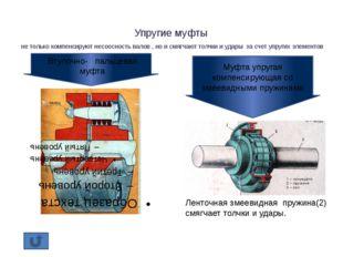 Компенсирующие муфты Муфта крестово-шарнирная Муфта кулачково- дисковая При п