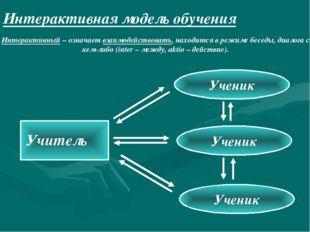 Интерактивная модель обучения Интерактивный – означает взаимодействовать, нах