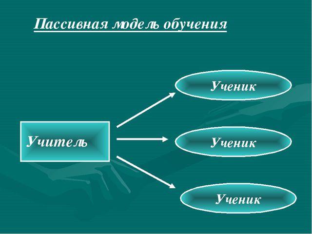 Пассивная модель обучения