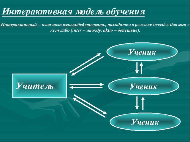 Интерактивная модель обучения Интерактивный – означает взаимодействовать, нах...