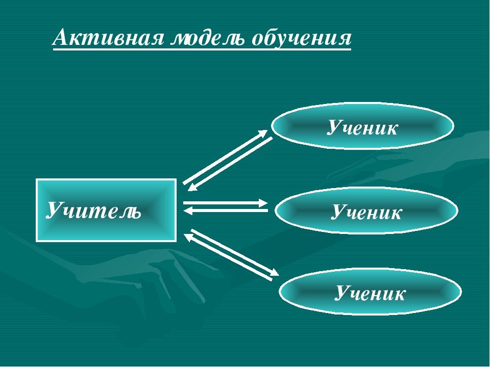 Активная модель обучения
