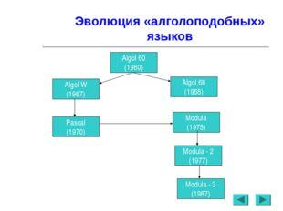 Эволюция «алголоподобных» языков Algol 60 (1960) Algol W (1967) Algol 68 (196