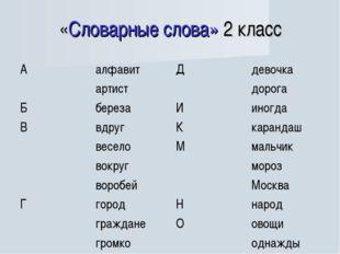 «Словарные слова» 2 класс Р.Н. Бунеев, Е.В. Бунеева, О.В. Пронина. Русский яз