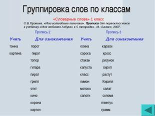 Группировка слов по классам «Словарные слова» 1 класс О.В.Пронина. «Мои волше