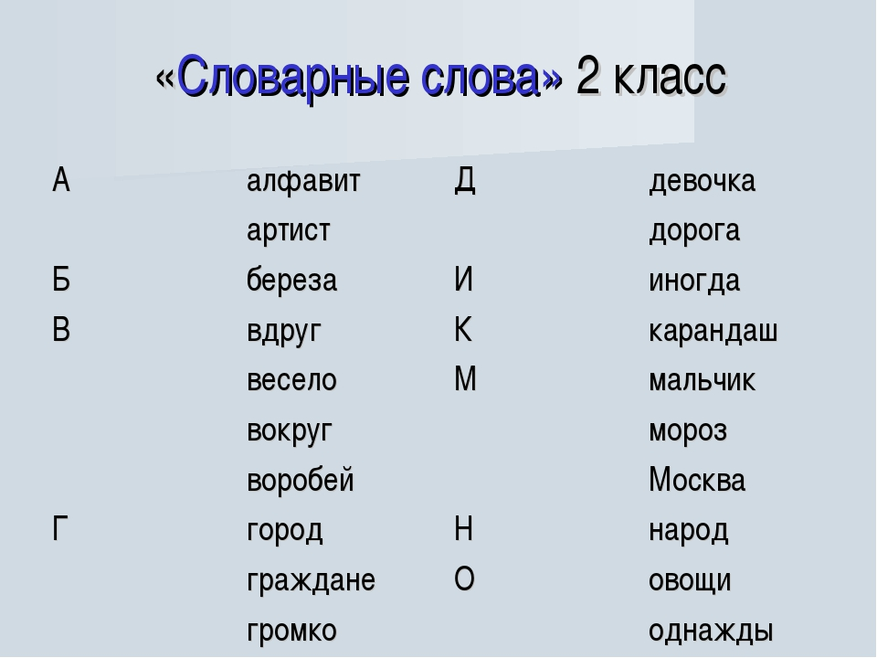 «Словарные слова» 2 класс Р.Н. Бунеев, Е.В. Бунеева, О.В. Пронина. Русский яз...