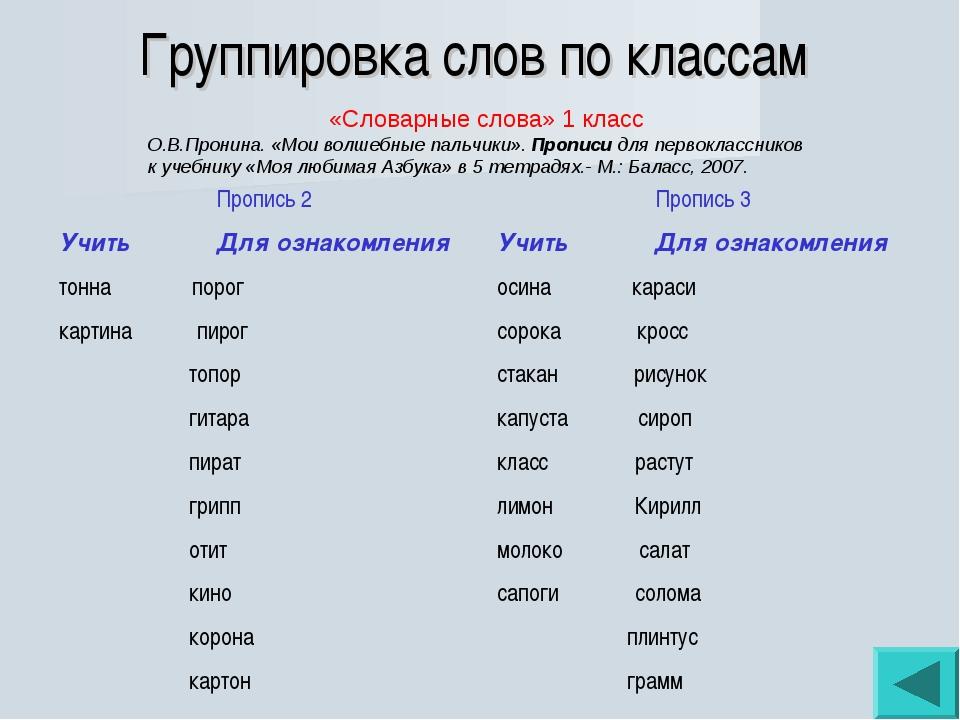 Группировка слов по классам «Словарные слова» 1 класс О.В.Пронина. «Мои волше...