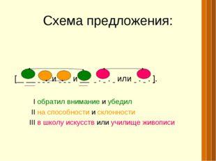 Схема предложения: [ и и . . или . . ]. I обратил внимание и убедил II на спо