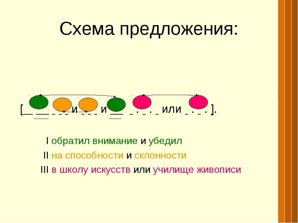 Схема предложения: [ и и . . или . . ]. I обратил внимание и убедил II на спо...