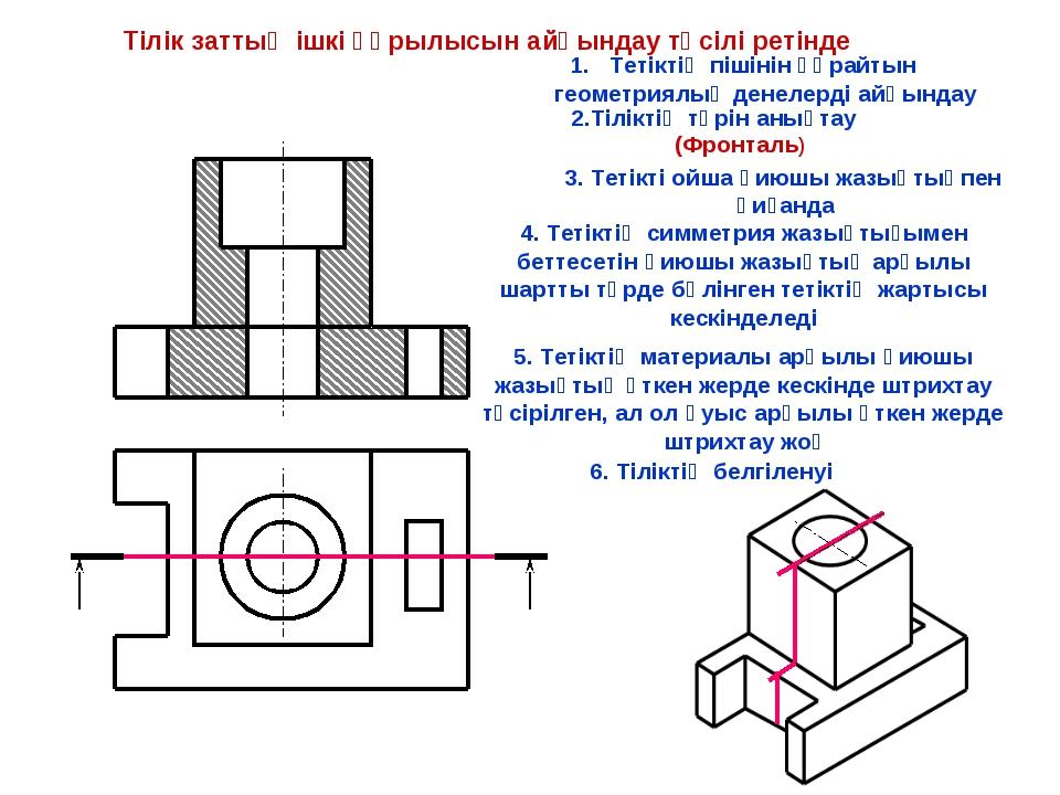 Тілік заттың ішкі құрылысын айқындау тәсілі ретінде А А А-А Тетіктің пішінін...