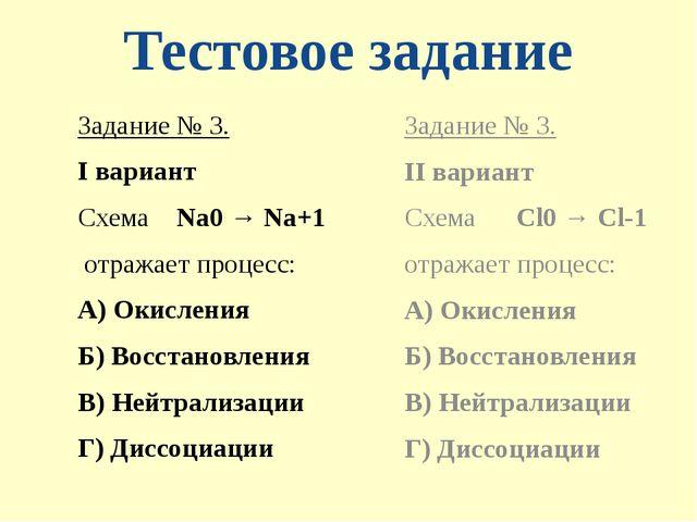 Тестовое задание Задание № 3. I вариант Схема Na0 → Na+1 отражает процесс: А)...