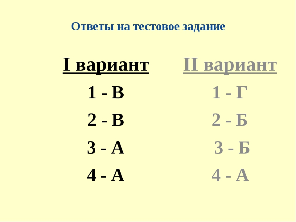 Ответы на тестовое задание I вариант 1 - В 2 - В 3 - А 4 - А II вариант 1 - Г...